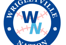 Photo of Wrigleyville Nation Podcast: Episode 235 – Tyler Wilson, Cubs vs Marlins Playoff Preview