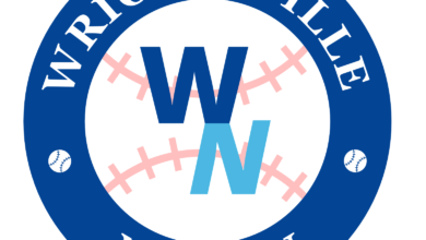 Photo of Wrigleyville Nation Podcast: Episode 217 – Jared Wyllys, Cubs Convention Recap, They're Saying Boo-urns, News & More