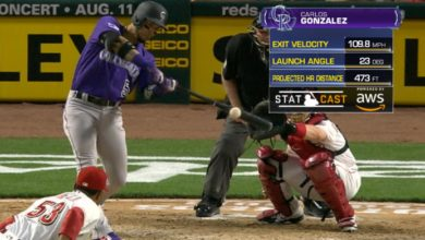 Photo of Cubs Sign Former Rockies Star Carlos Gonzalez to Minor League Deal