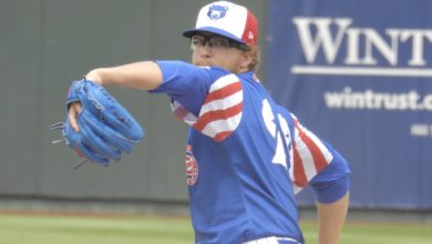 Photo of Chicago Cubs Weekly Farm Report (7/9/19): Cam Sanders Shines, Nico Hoerner Officially Back