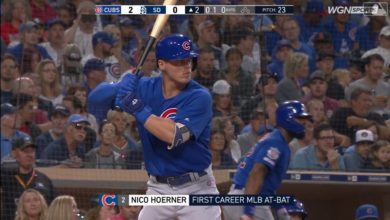 Photo of The Rundown: Nico Hoerner Has a Night, Seeing 2020 More Clearly, Schwarber Continues Hot Stretch