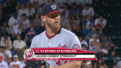 Photo of Stephen Strasburg Deal Blows Past Predictions, Continues Good Offseason for Players