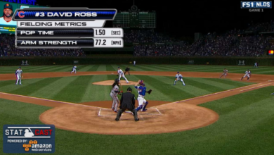 Photo of Statcast Play of the Day: David Ross Fires Quick Pickoff in Game 1 of 2016 NLDS